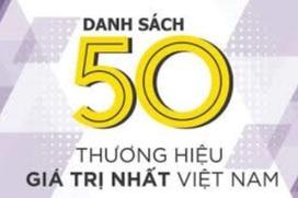 50 thương hiệu hàng đầu năm 2020 theo Forbes Việt Nam